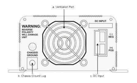 GP-SW300-24-back-diagram