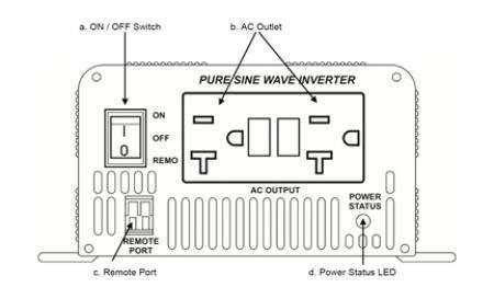 Go Power GP-SW300-24 300 Watt 24V Pure Sine Wave Inverter on