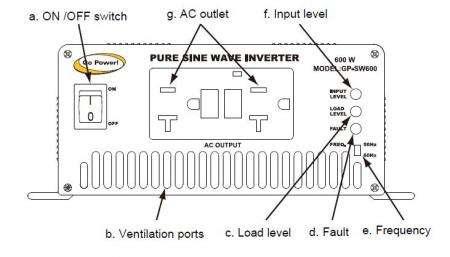 Go Power GP-SW600-12 Front Diagram