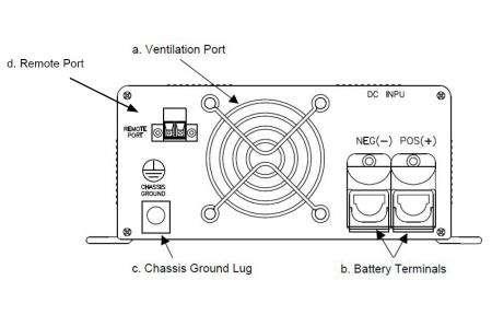Go Power GP-SW600-24 Back Diagram