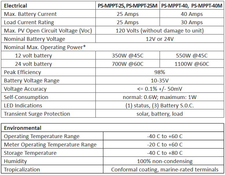 ProStar MPPT Controller Specs