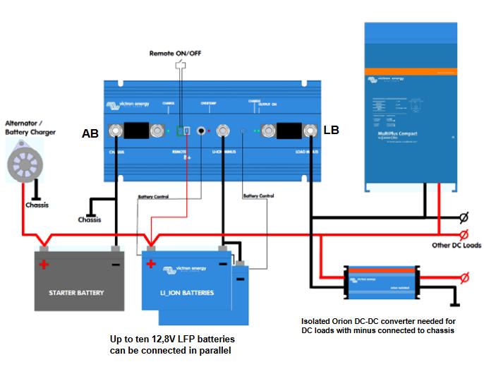 Victron BMS 12/200 Diagram